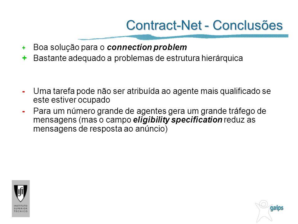 Contract-Net - Conclusões + Boa solução para o connection problem + Bastante adequado a problemas de estrutura hierárquica -Uma tarefa pode não ser at
