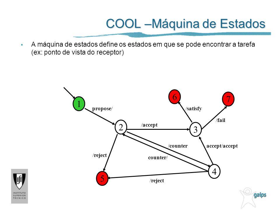COOL –Máquina de Estados A máquina de estados define os estados em que se pode encontrar a tarefa (ex: ponto de vista do receptor) 1 2 3 4 5 6 7 propo