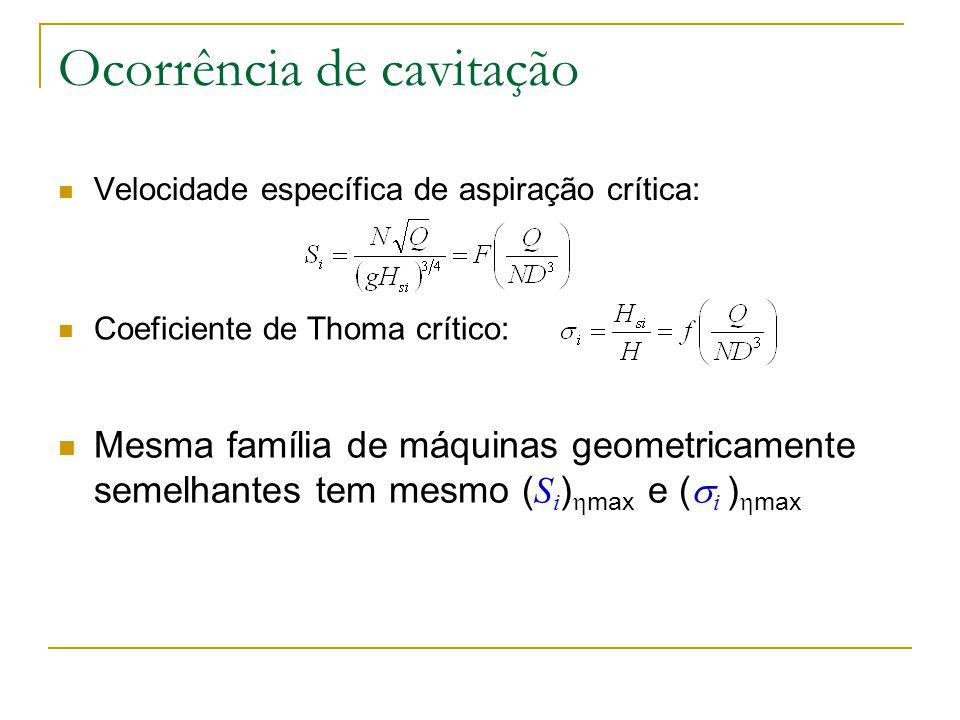 Ocorrência de cavitação Velocidade específica de aspiração crítica: Mesma família de máquinas geometricamente semelhantes tem mesmo ( S i ) max e ( i