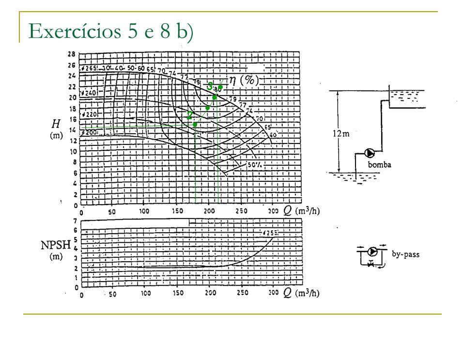 Exercícios 5 e 8 b) 2 3