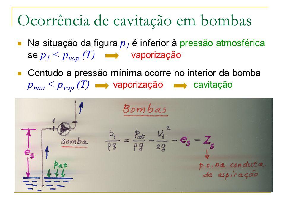 Ocorrência de cavitação em bombas Na situação da figura p 1 é inferior à pressão atmosférica se p 1 < p vap (T) vaporização Contudo a pressão mínima o