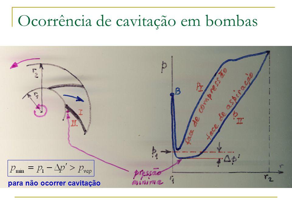 Ocorrência de cavitação em bombas para não ocorrer cavitação