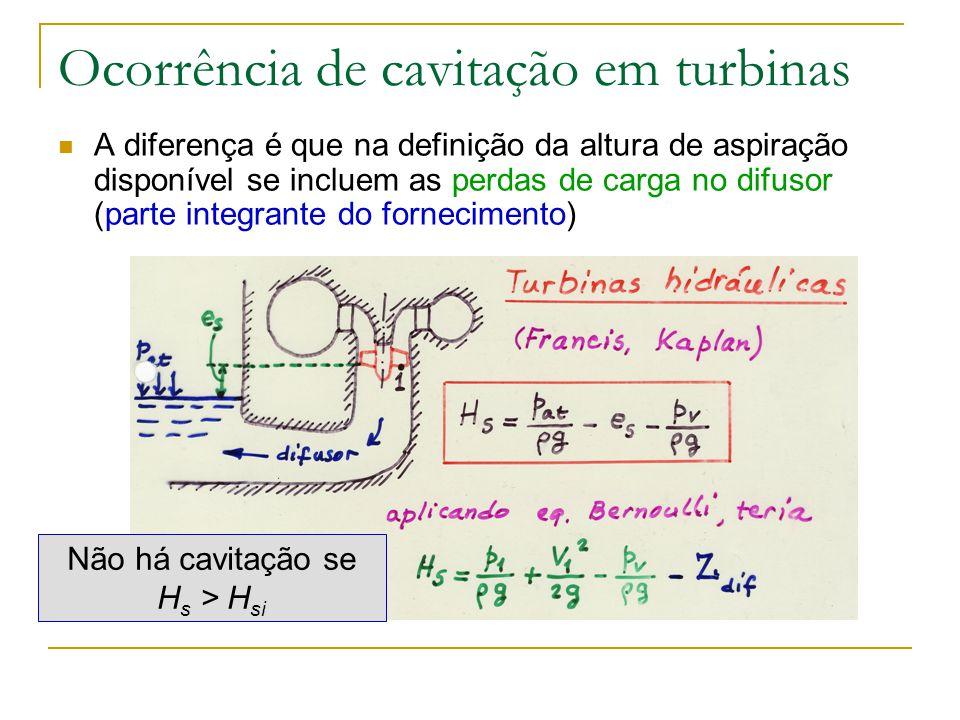 Ocorrência de cavitação em turbinas A diferença é que na definição da altura de aspiração disponível se incluem as perdas de carga no difusor (parte i