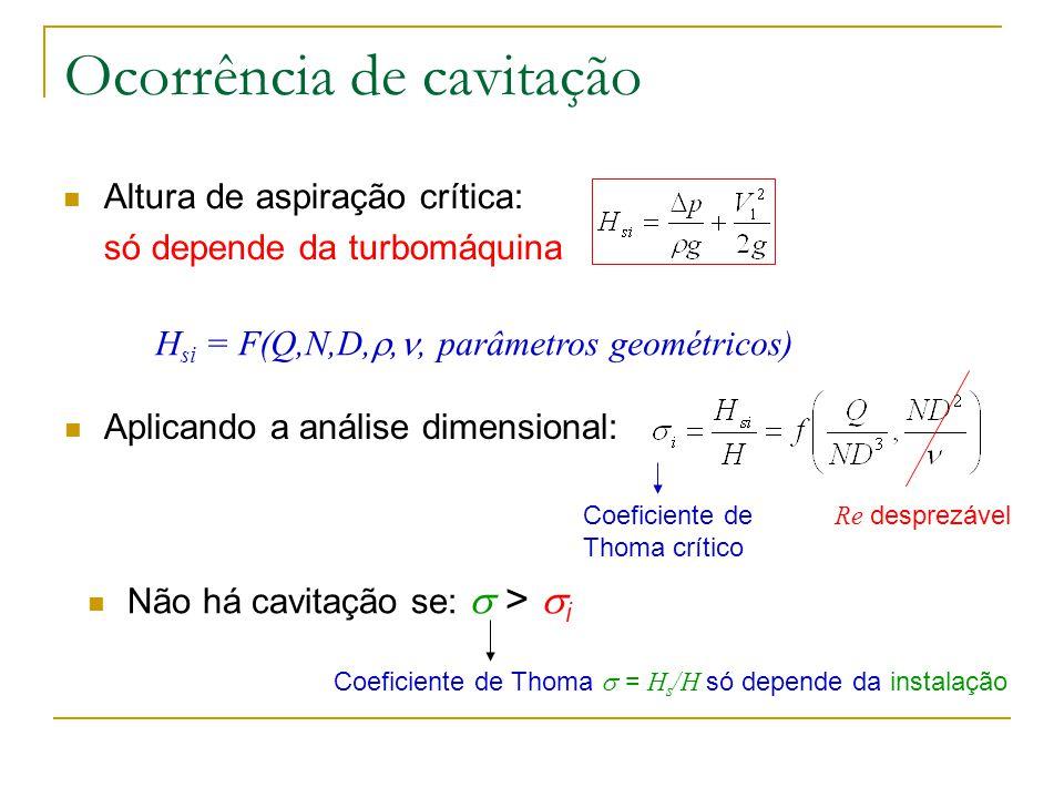 Ocorrência de cavitação Altura de aspiração crítica: só depende da turbomáquina H si = F(Q,N,D,,, parâmetros geométricos) Aplicando a análise dimensio