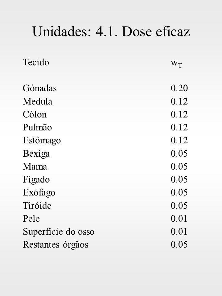 Unidades: 4.1. Dose eficaz Tecidow T Gónadas0.20 Medula0.12 Cólon0.12 Pulmão0.12 Estômago0.12 Bexiga0.05 Mama0.05 Fígado0.05 Exófago0.05 Tiróide0.05 P