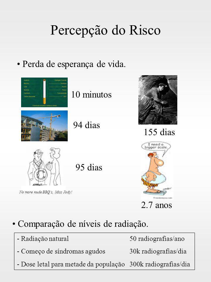 Percepção do Risco Perda de esperança de vida. Comparação de níveis de radiação. - Radiação natural 50 radiografias/ano - Começo de síndromas agudos30