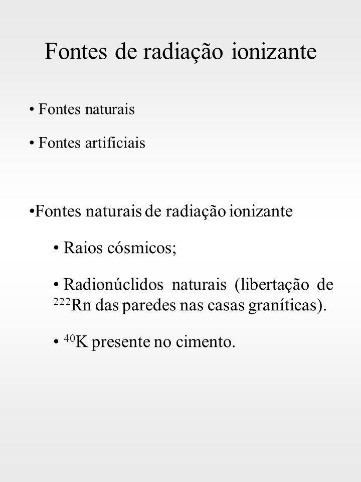 Fontes de radiação ionizante Fontes naturais Fontes artificiais Fontes naturais de radiação ionizante Raios cósmicos; Radionúclidos naturais (libertaç