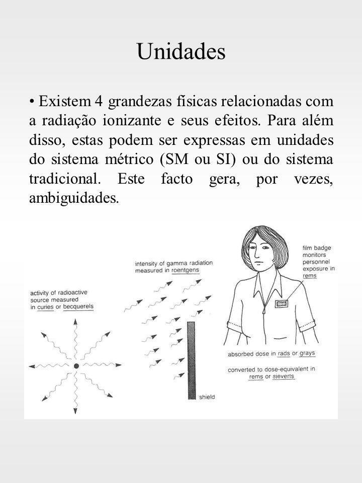 Unidades Existem 4 grandezas físicas relacionadas com a radiação ionizante e seus efeitos. Para além disso, estas podem ser expressas em unidades do s
