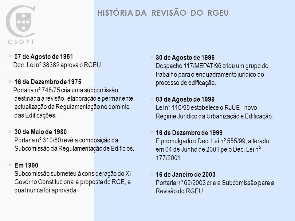 C S O P T HISTÓRIA DA REVISÃO DO RGEU 07 de Agosto de 1951 Dec. Lei nº 38382 aprova o RGEU. 16 de Dezembro de 1975 Portaria nº 748/75 cria uma subcomi