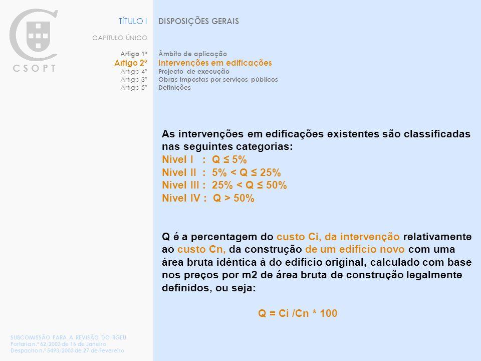 C S O P T TÍTULO I CAPITULO ÚNICO Artigo 1º Artigo 2º Artigo 4º Artigo 3º Artigo 5º DISPOSIÇÕES GERAIS Âmbito de aplicação Intervenções em edificações Projecto de execução Obras impostas por serviços públicos Definições SUBCOMISSÃO PARA A REVISÃO DO RGEU Portaria n.º 62/2003 de 16 de Janeiro Despacho n.º 5493/2003 de 27 de Fevereiro As intervenções em edificações existentes são classificadas nas seguintes categorias: Nivel I : Q 5% Nivel II : 5% < Q 25% Nivel III : 25% < Q 50% Nivel IV : Q > 50% Q é a percentagem do custo Ci, da intervenção relativamente ao custo Cn, da construção de um edifício novo com uma área bruta idêntica à do edifício original, calculado com base nos preços por m2 de área bruta de construção legalmente definidos, ou seja: Q = Ci /Cn * 100