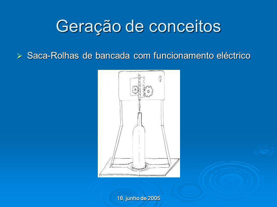 16, junho de 2005 Geração de conceitos Saca-Rolhas de bancada com funcionamento eléctrico Saca-Rolhas de bancada com funcionamento eléctrico