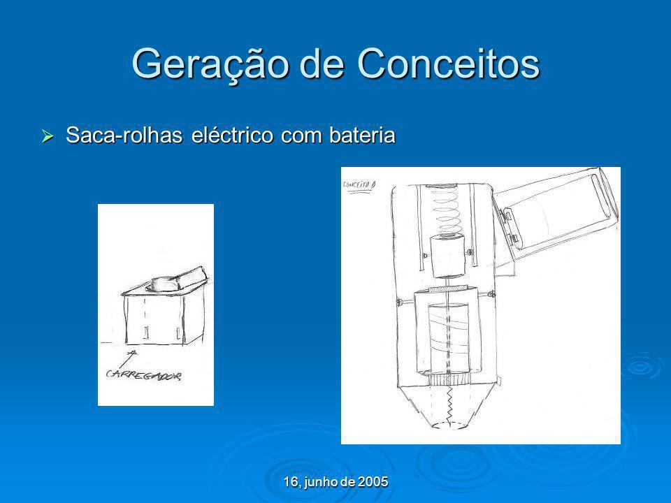 16, junho de 2005 Geração de Conceitos Saca-rolhas eléctrico com bateria Saca-rolhas eléctrico com bateria