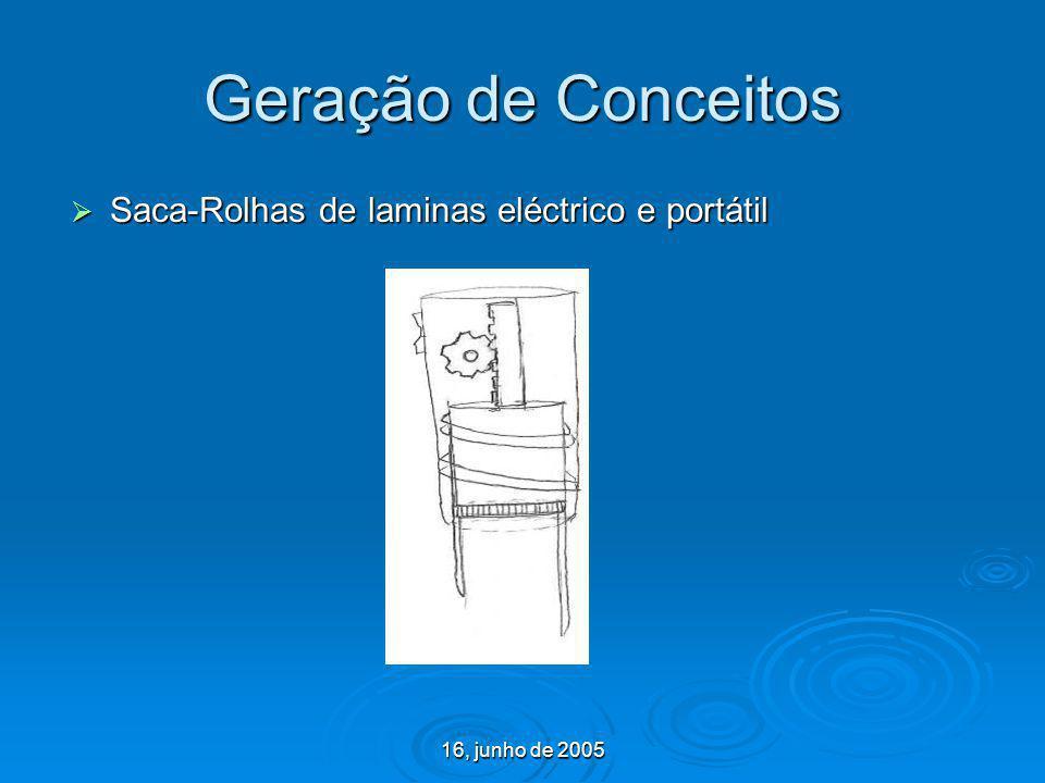16, junho de 2005 Geração de Conceitos Saca-Rolhas de laminas eléctrico e portátil Saca-Rolhas de laminas eléctrico e portátil