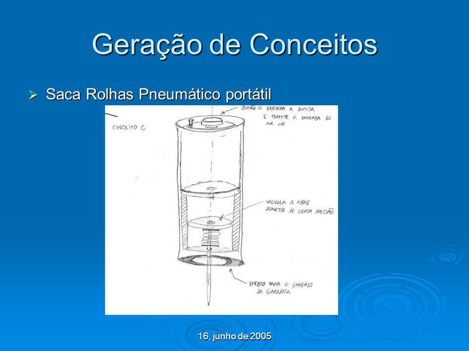 16, junho de 2005 Geração de Conceitos Saca Rolhas Pneumático portátil Saca Rolhas Pneumático portátil