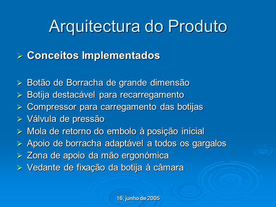 16, junho de 2005 Arquitectura do Produto Conceitos Implementados Conceitos Implementados Botão de Borracha de grande dimensão Botão de Borracha de gr