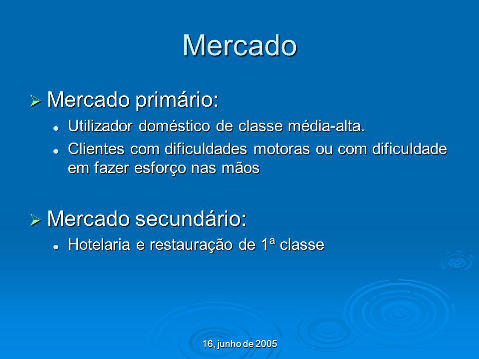 16, junho de 2005 Mercado Mercado primário: Mercado primário: Utilizador doméstico de classe média-alta. Utilizador doméstico de classe média-alta. Cl