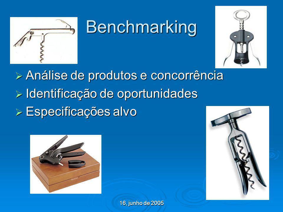16, junho de 2005 Benchmarking Análise de produtos e concorrência Análise de produtos e concorrência Identificação de oportunidades Identificação de o