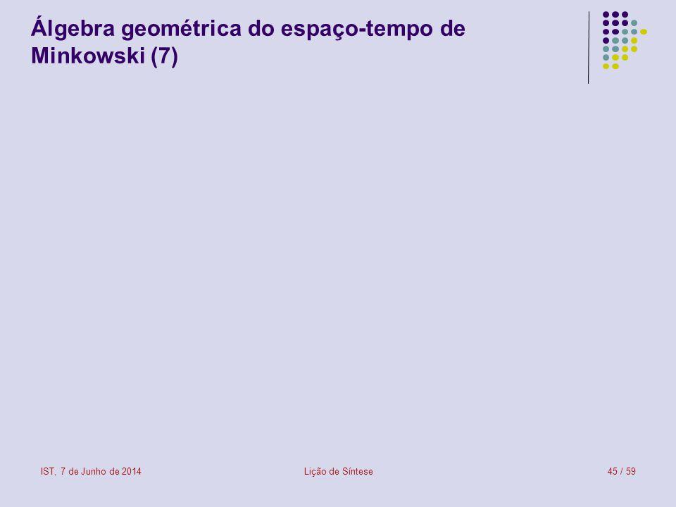 IST, 7 de Junho de 2014Lição de Síntese46 / 59 Diagramas de Minkowski (1)