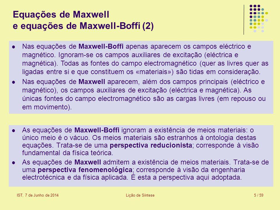 IST, 7 de Junho de 2014Lição de Síntese5 / 59 Equações de Maxwell e equações de Maxwell-Boffi (2) As equações de Maxwell-Boffi ignoram a existência de