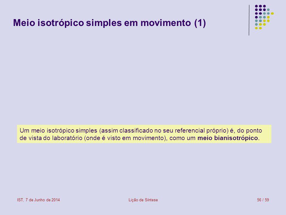 IST, 7 de Junho de 2014Lição de Síntese56 / 59 Meio isotrópico simples em movimento (1) Um meio isotrópico simples (assim classificado no seu referenc