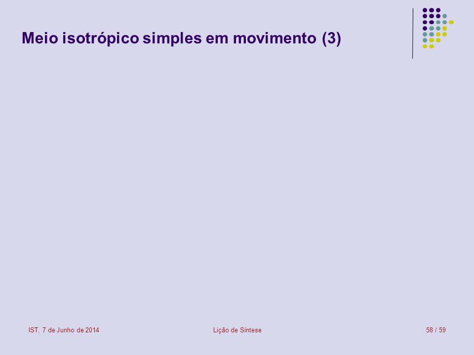 IST, 7 de Junho de 2014Lição de Síntese58 / 59 Meio isotrópico simples em movimento (3)