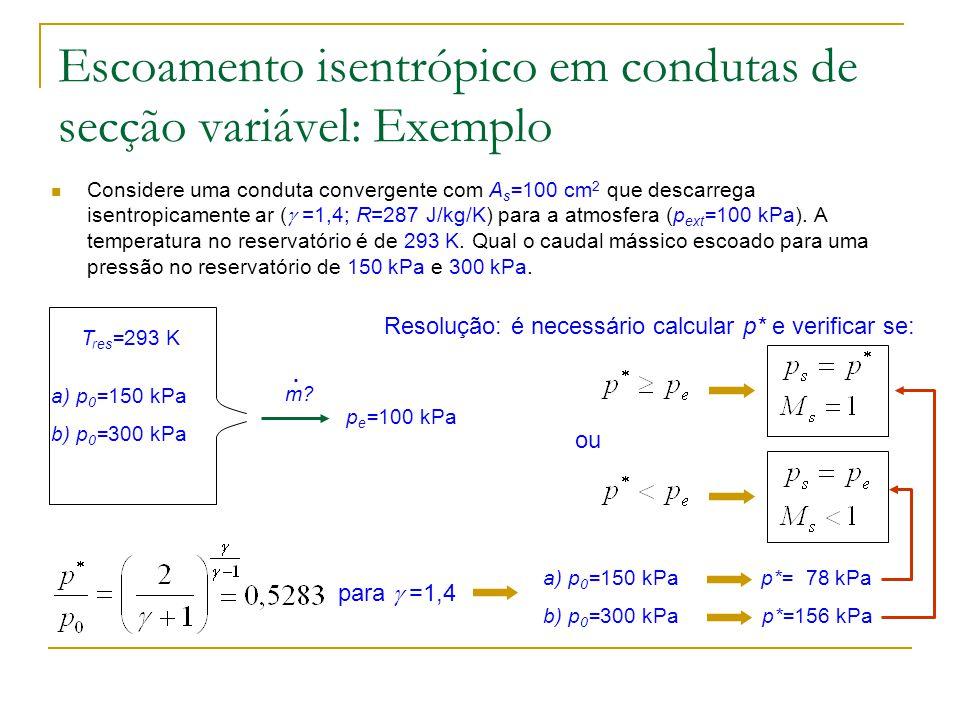 Considere uma conduta convergente com A s =100 cm 2 que descarrega isentropicamente ar ( =1,4; R=287 J/kg/K) para a atmosfera (p ext =100 kPa). A temp