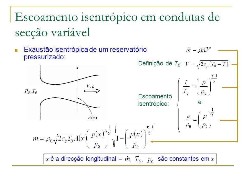Evolução qualitativa do escoamento isentrópico em condutas de secção variável constante O escoamento crítico ou sónico (M=1) só pode ocorrer na secção de área mínima (garganta) Escoamento isentrópico: