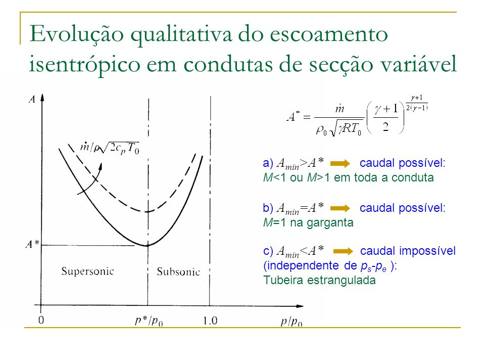 Projecto de tubeiras convergentes Consiste em calcular a área da secção de saída para valores impostos de caudal e de pressão exterior, para valores fixos de p 0 e T 0.