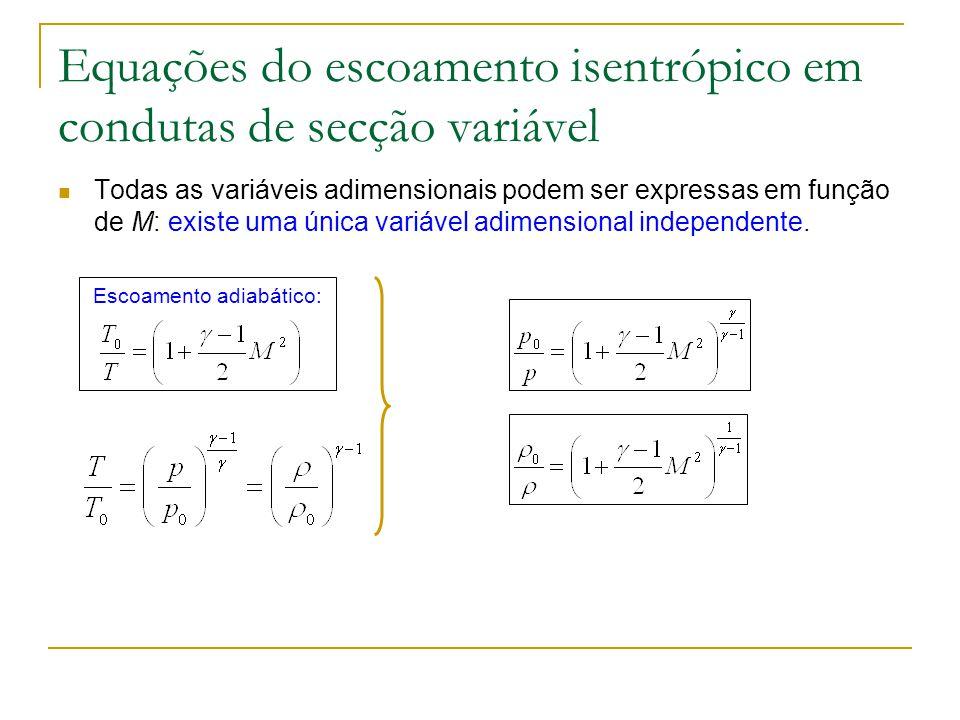 Equações do escoamento isentrópico em condutas de secção variável Todas as variáveis adimensionais podem ser expressas em função de M: existe uma únic