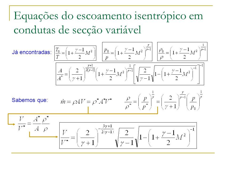 Equações do escoamento isentrópico em condutas de secção variável Já encontradas: Sabemos que: