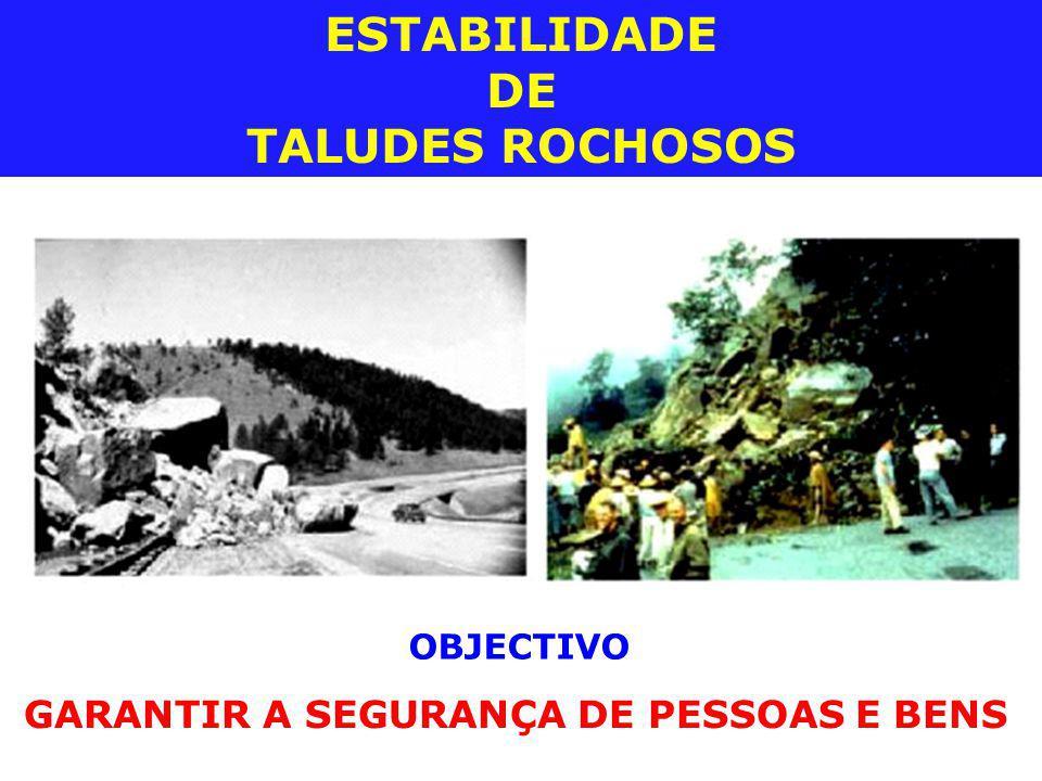 ESTABILIDADE DE TALUDES ROCHOSOS GARANTIR A SEGURANÇA DE PESSOAS E BENS OBJECTIVO
