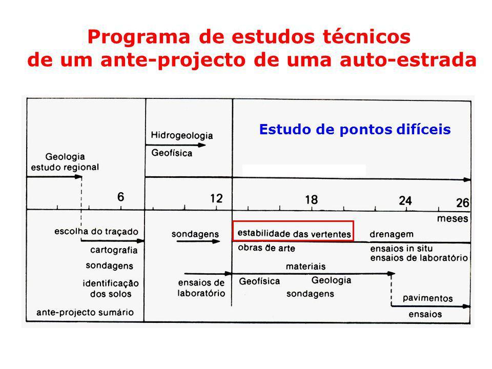 Programa de estudos técnicos de um ante-projecto de uma auto-estrada Estudo de pontos difíceis