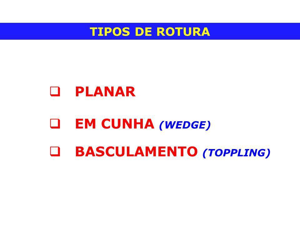 TIPOS DE ROTURA PLANAR EM CUNHA (WEDGE) BASCULAMENTO (TOPPLING)
