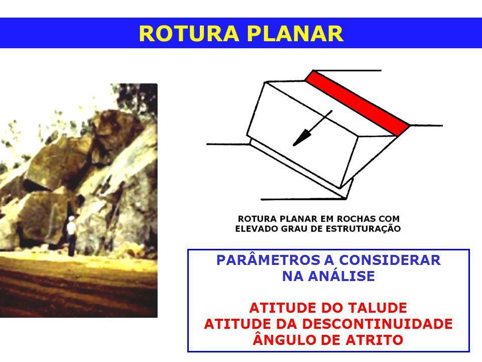 ROTURA PLANAR PARÂMETROS A CONSIDERAR NA ANÁLISE ATITUDE DO TALUDE ATITUDE DA DESCONTINUIDADE ÂNGULO DE ATRITO