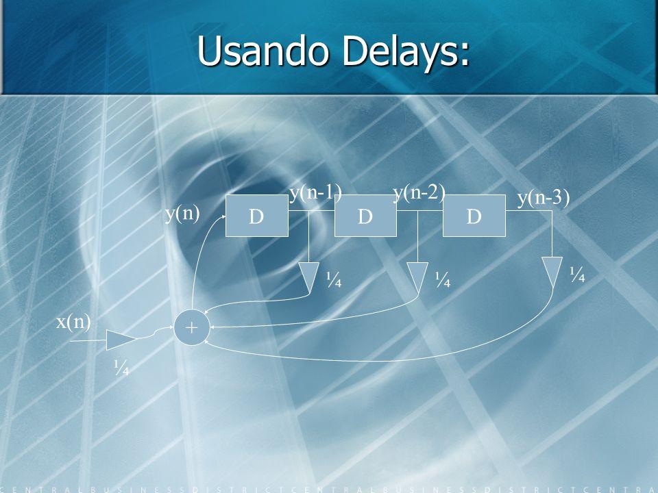 Usando Delays: DDD ¼ ¼¼ + y(n) y(n-1)y(n-2) y(n-3) ¼ x(n)