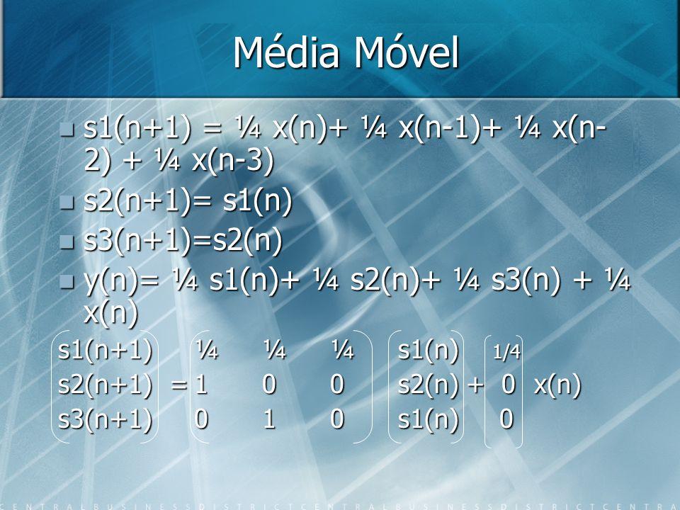 Média Móvel s1(n+1) = ¼ x(n)+ ¼ x(n-1)+ ¼ x(n- 2) + ¼ x(n-3) s1(n+1) = ¼ x(n)+ ¼ x(n-1)+ ¼ x(n- 2) + ¼ x(n-3) s2(n+1)= s1(n) s2(n+1)= s1(n) s3(n+1)=s2