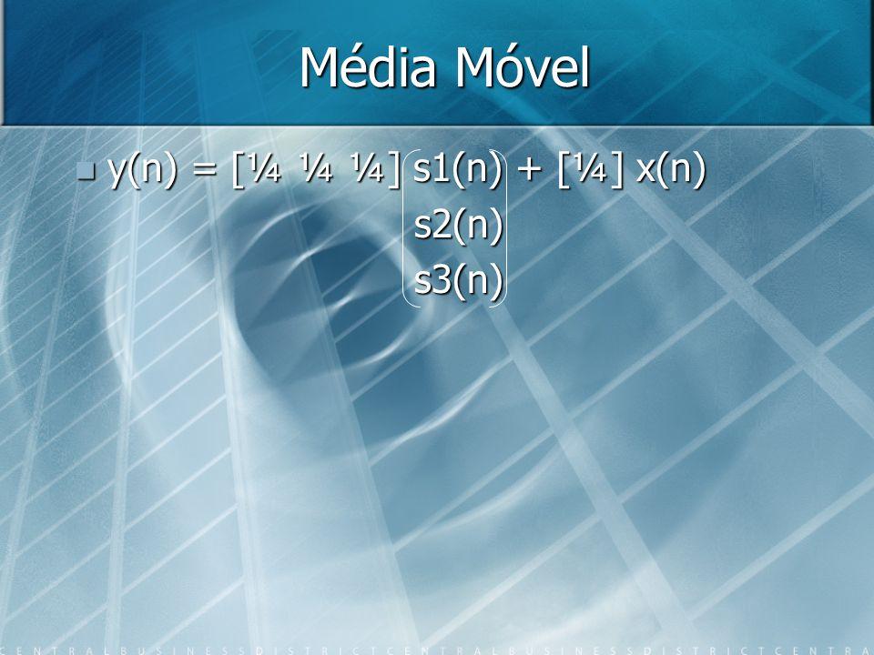 Média Móvel y(n) = [¼ ¼ ¼] s1(n) + [¼] x(n) y(n) = [¼ ¼ ¼] s1(n) + [¼] x(n) s2(n) s2(n) s3(n) s3(n)