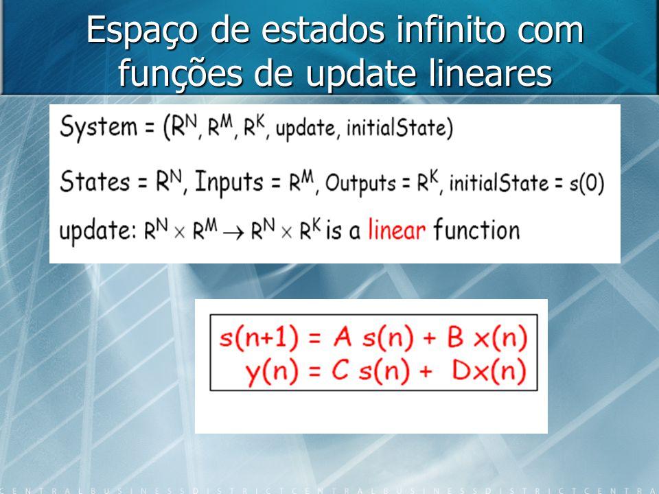 Espaço de estados infinito com funções de update lineares