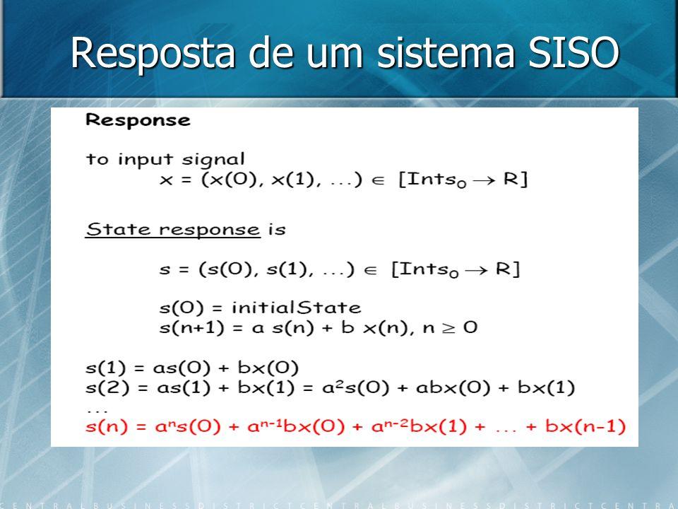 Resposta de um sistema SISO