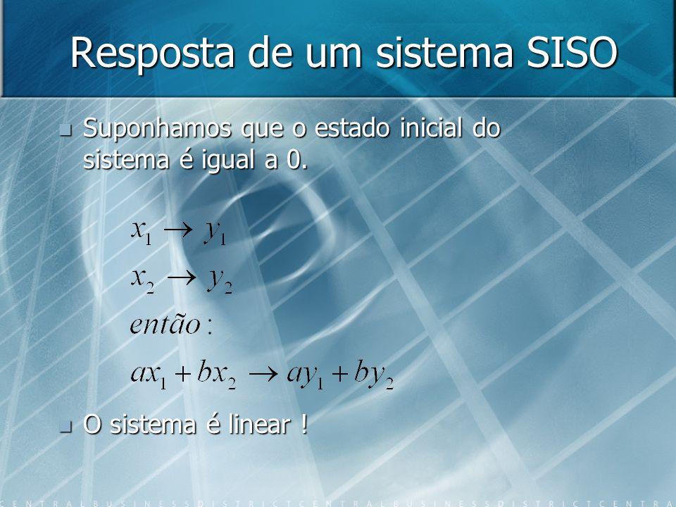 Resposta de um sistema SISO Suponhamos que o estado inicial do sistema é igual a 0. Suponhamos que o estado inicial do sistema é igual a 0. O sistema