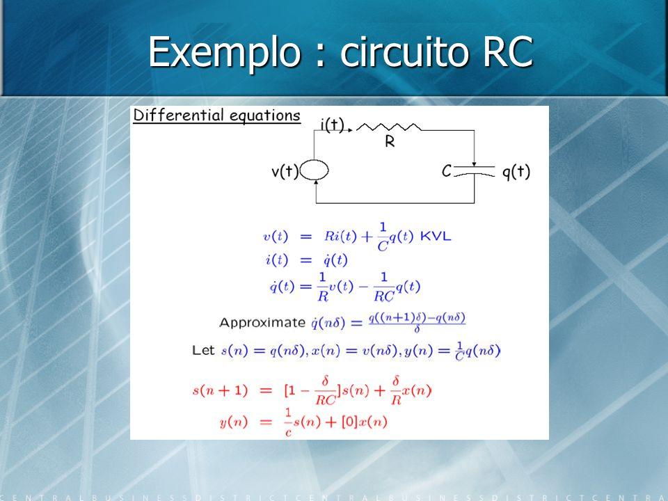 Exemplo : circuito RC