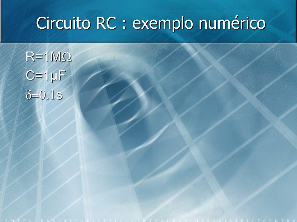 Circuito RC : exemplo numérico R=1M R=1M C=1 µ F s s