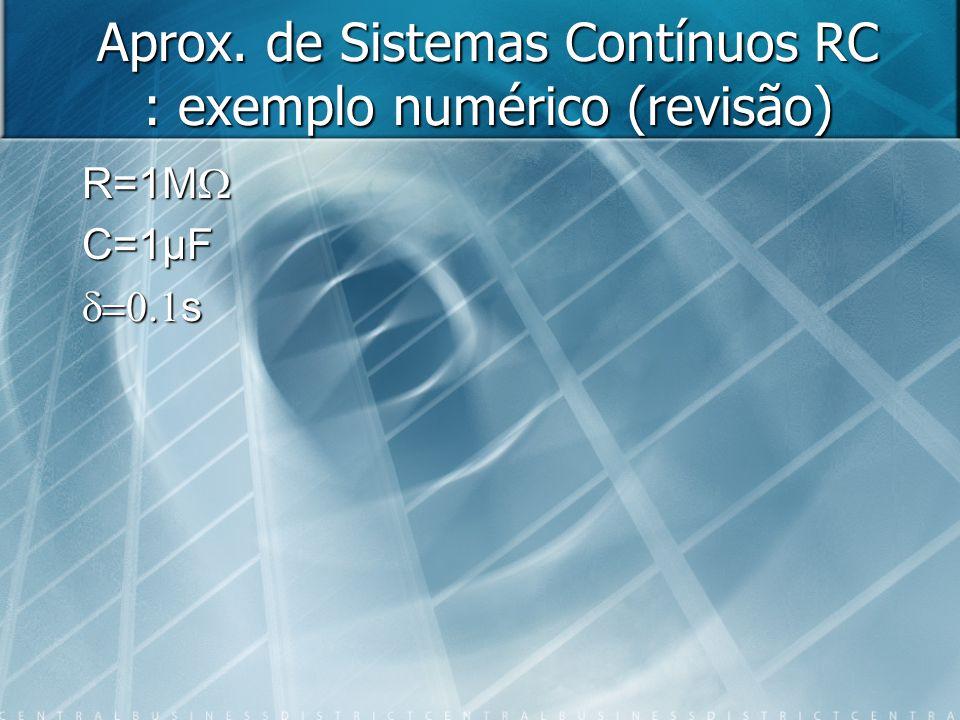 Aprox. de Sistemas Contínuos RC : exemplo numérico (revisão) R=1M R=1M C=1 µ F s s
