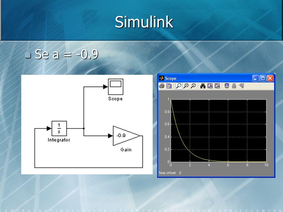Simulink Se a = -0.9 Se a = -0.9