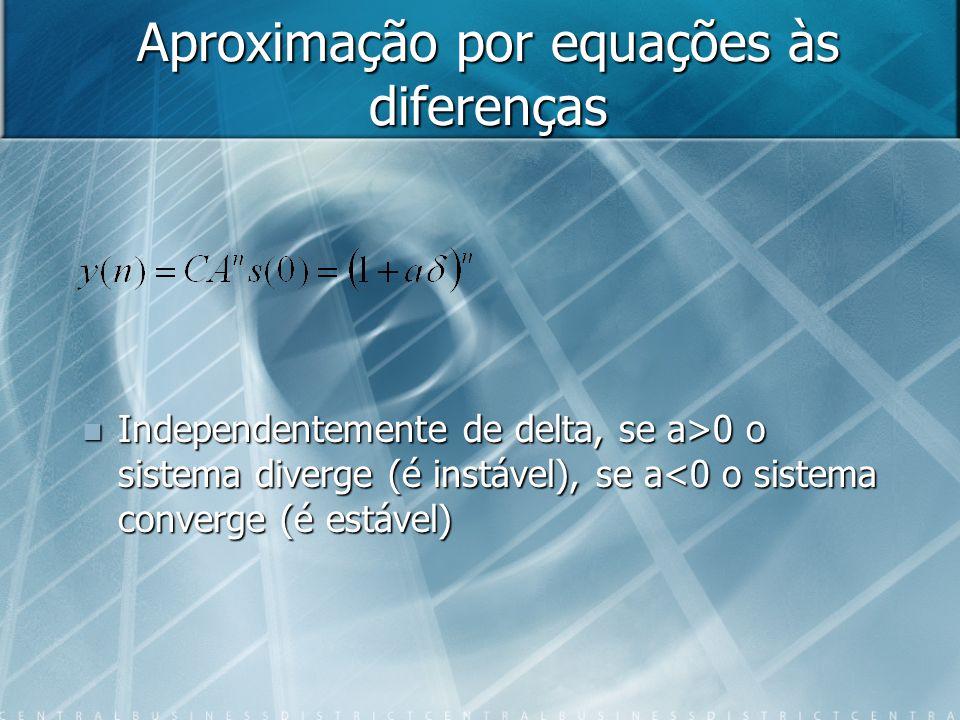 Independentemente de delta, se a>0 o sistema diverge (é instável), se a<0 o sistema converge (é estável)