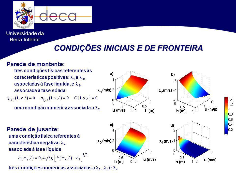 Universidade da Beira Interior CONDIÇÕES INICIAIS E DE FRONTEIRA Parede de jusante: três condições físicas referentes às características positivas: 1