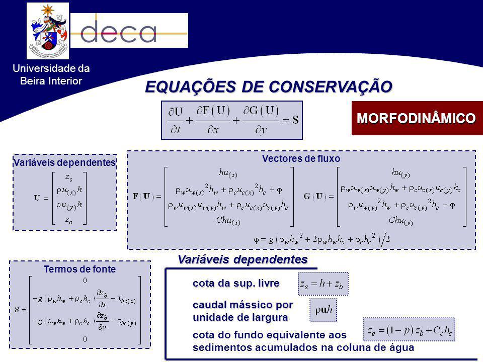 Resultados experimentais AREIA Vista frontal Universidade da Beira Interior
