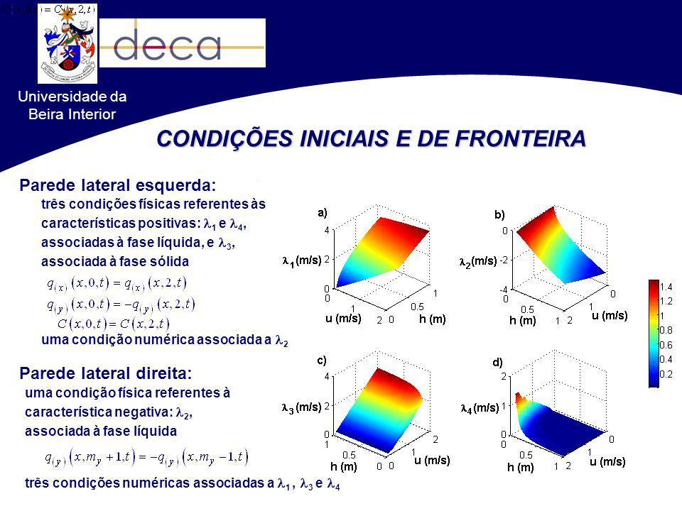 Universidade da Beira Interior CONDIÇÕES INICIAIS E DE FRONTEIRA Parede lateral direita: três condições físicas referentes às características positiva