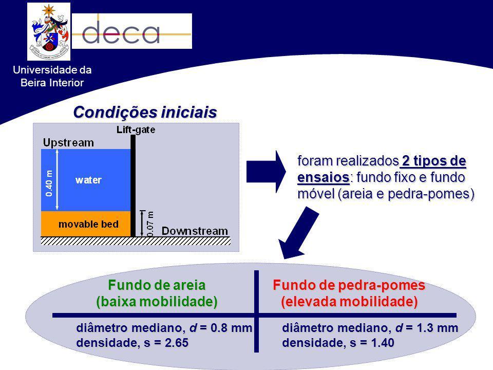 Condições iniciais foram realizados 2 tipos de ensaios: fundo fixo e fundo móvel (areia e pedra-pomes) Fundo de areia (baixa mobilidade) Fundo de pedr