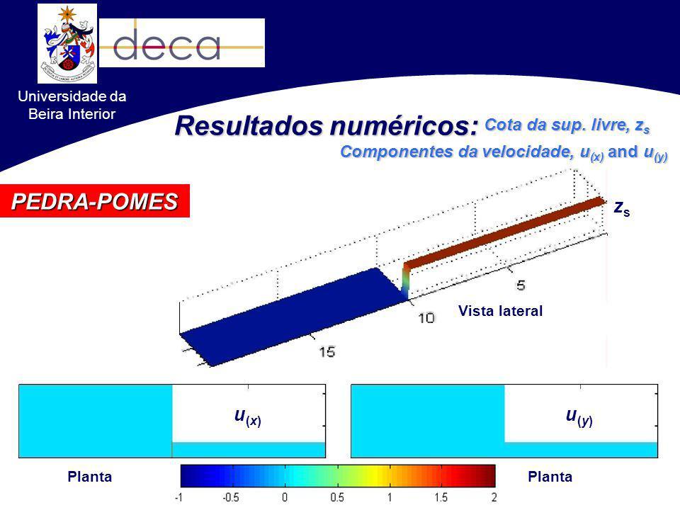u(x)u(x) u(y)u(y) PEDRA-POMES zszs Planta Vista lateral Resultados numéricos: Cota da sup. livre, z s Componentes da velocidade, u (x) and u (y) Unive